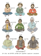 7-meditacao