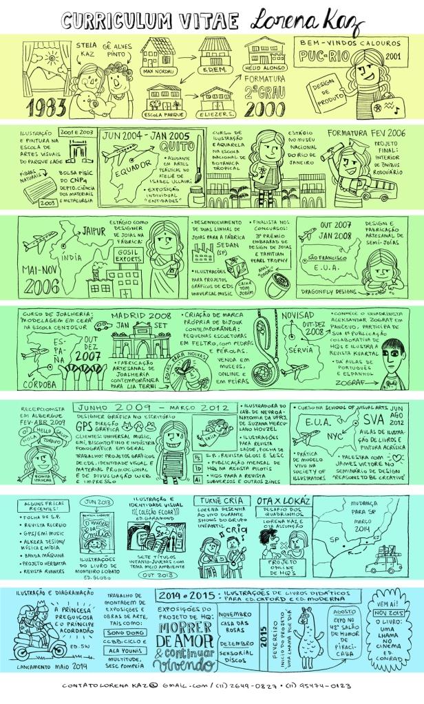 curriculo ilustrado-2015-web-peq